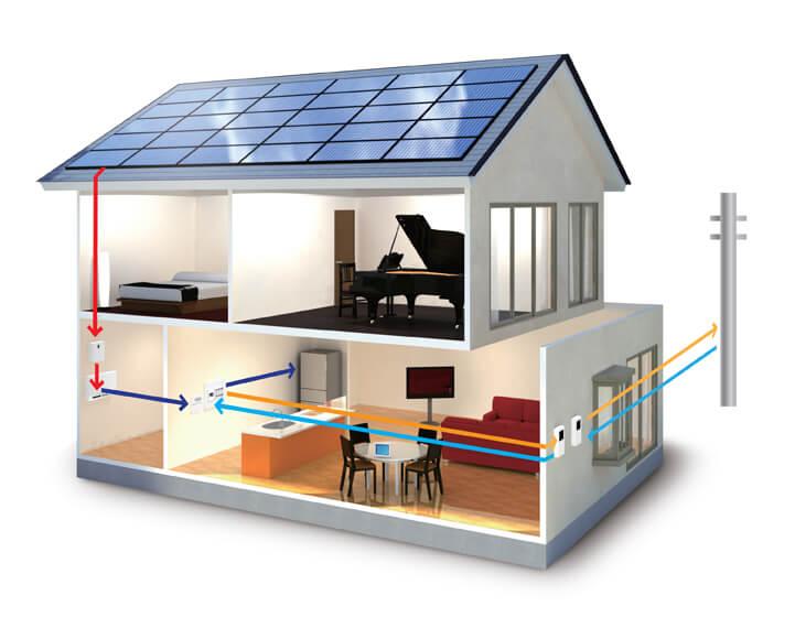 Hệ năng lượng mặt trời