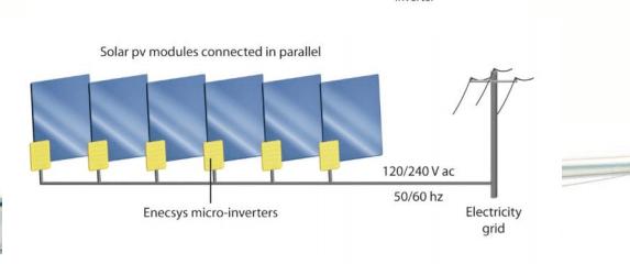 Micro-Inverter pin mặt trời