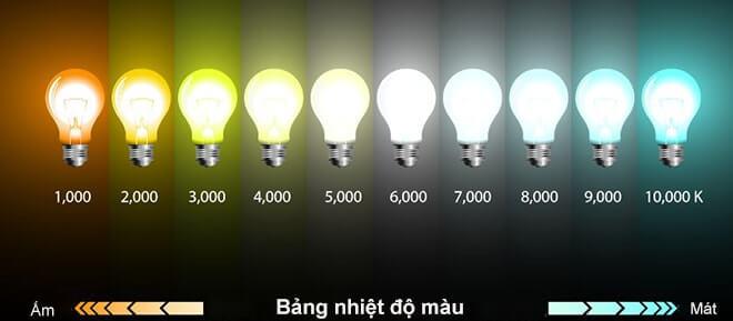 nhiệt độ ánh sáng