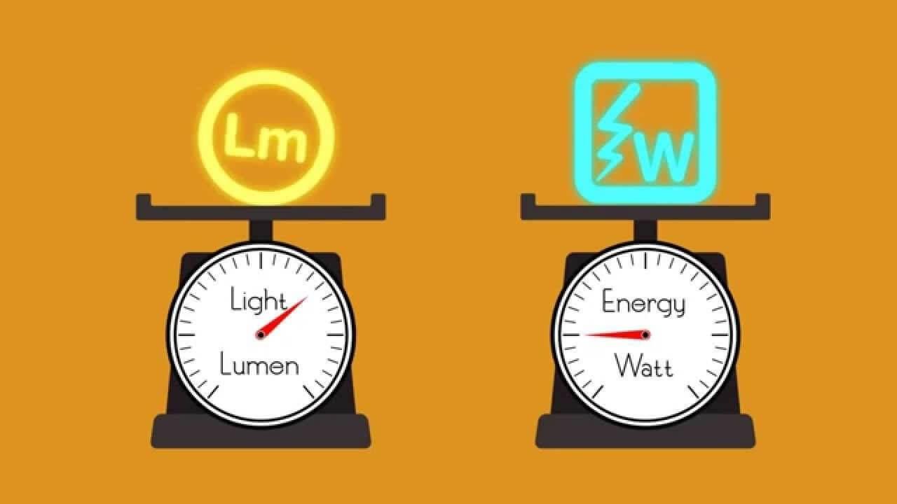 Khác biệt giữa Watts và Lumens