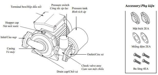 Cấu tạo máy bơm nước tăng áp